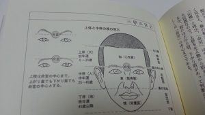 人相学 http://www.ankh-jp.com