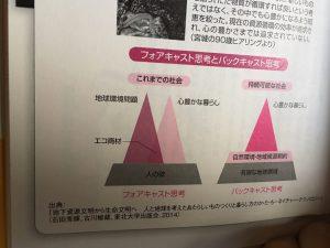 バイオミメティクス http://www.ankh-jp.com
