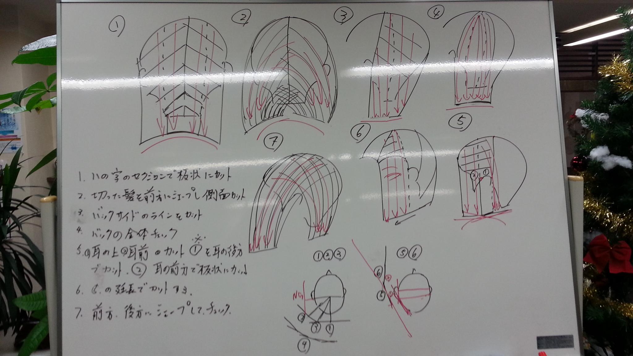 カット展開図 http://www.ankh-jp.com