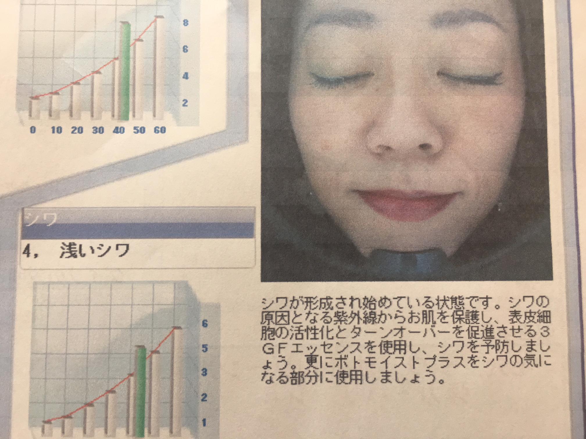 自由が丘クリニック お肌診断 http://www.ankh-jp.com