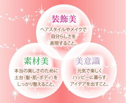 あんく トータルバランス美容 HAPPY体質美人  http:://www.ankh-jp.com