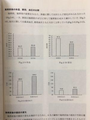 データ収集 https://www.ankh-jp.com/ankh-menu-blog/23scalp-cleaning/5664/