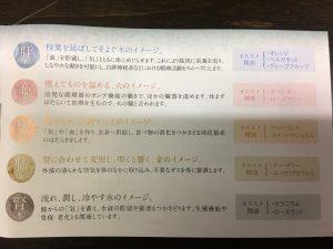 陰陽五行図 あんく http://www.ankh-jp.com