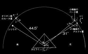 ピラミッド オリオン座 https://www.ankh-jp.com/information/7590/