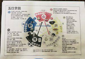 陰陽五行 札幌 健康美 http://www.ankh-jp.com/ankh-menu-blog/27-hyper-knife/痩身エステ