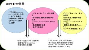 効果3 https://www.ankh-jp.com/