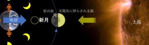 新月の見え方 https://www.ankh-jp.com/